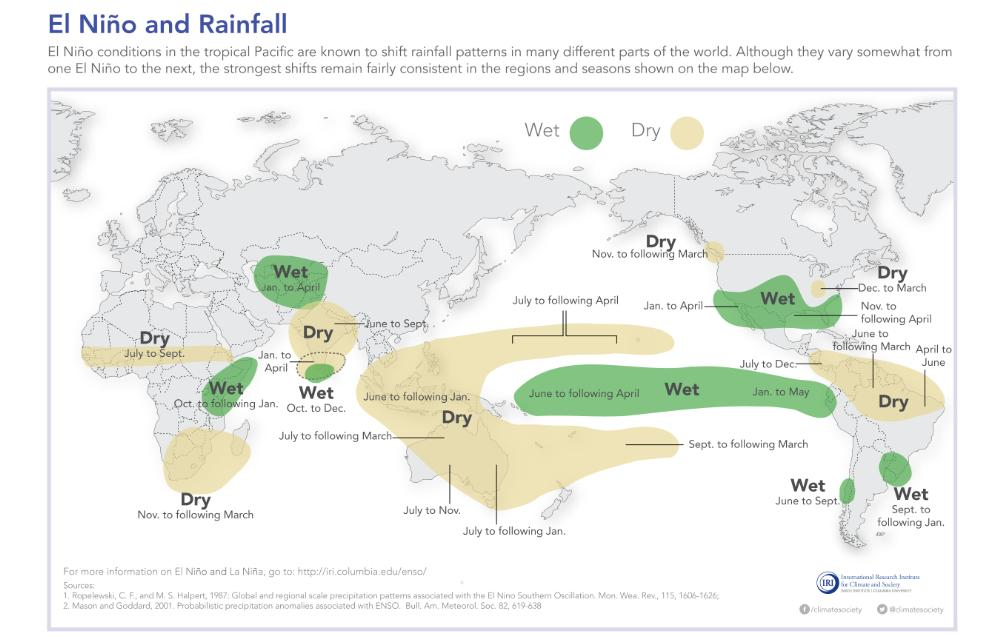 el nino map