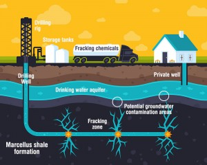 fracking_diagram1